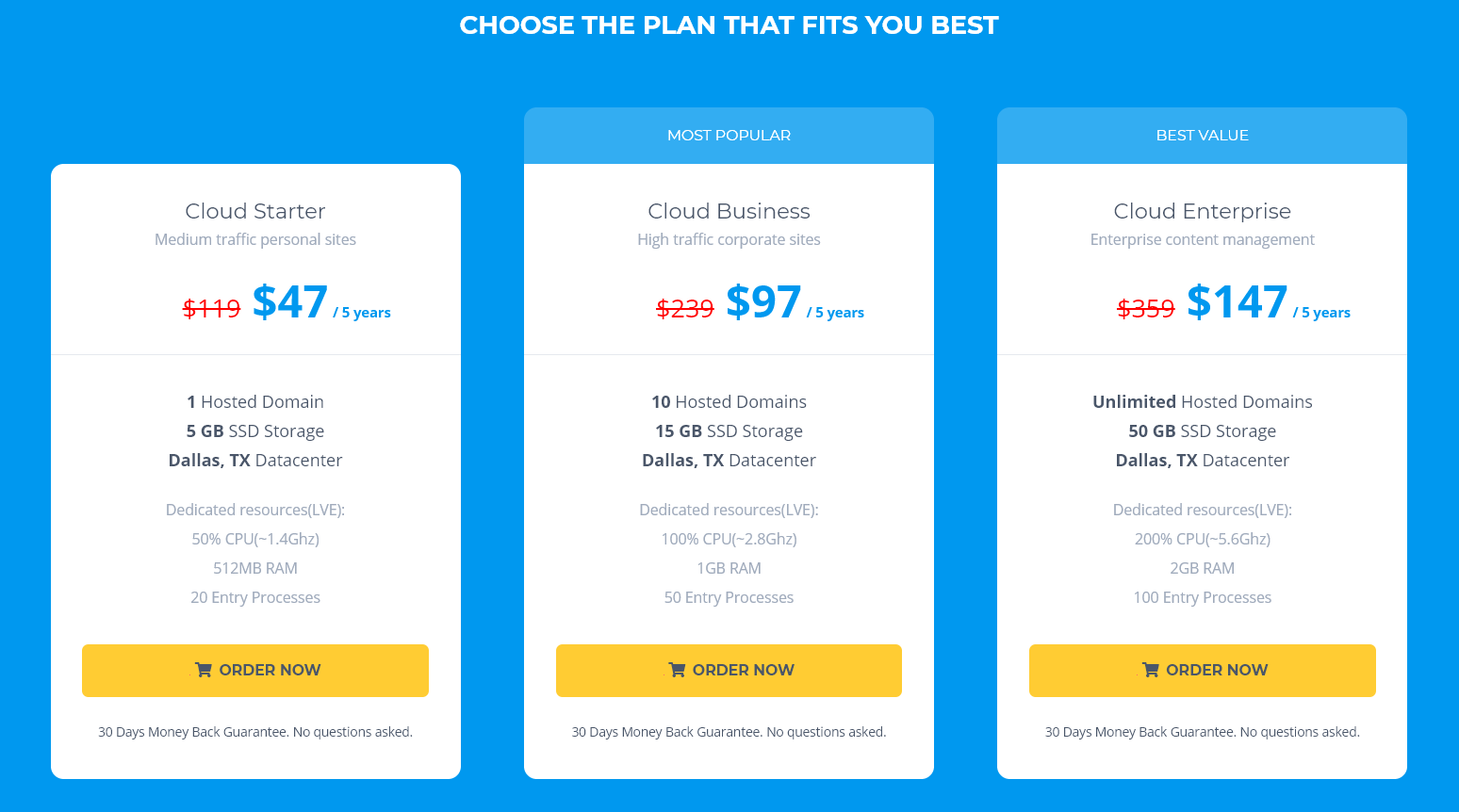 5cloudhost pricing plans